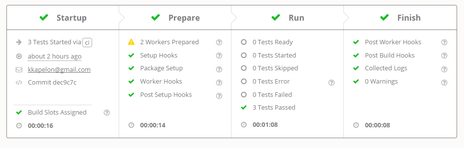 Comparison of Hosted Continuous Integration products · Codepipes Blog